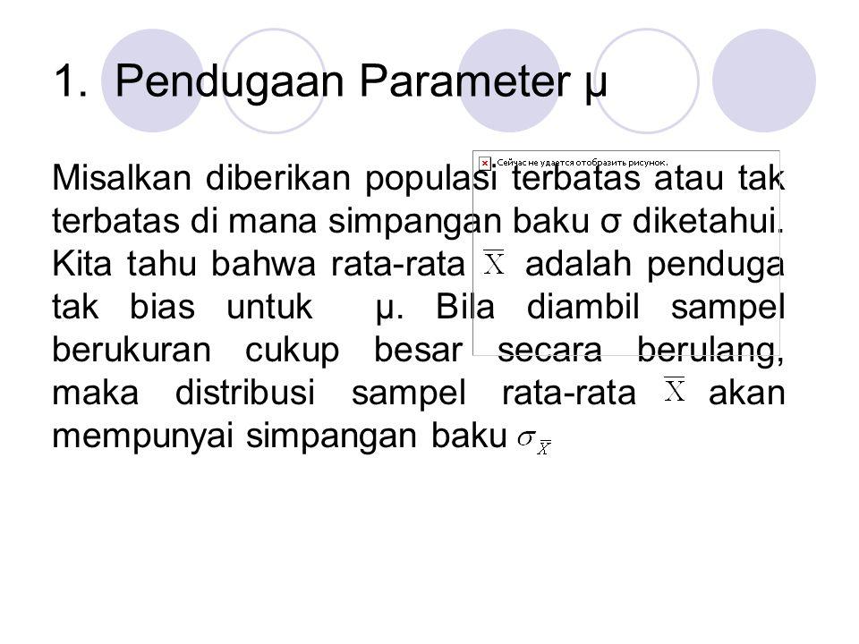 1. Pendugaan Parameter µ