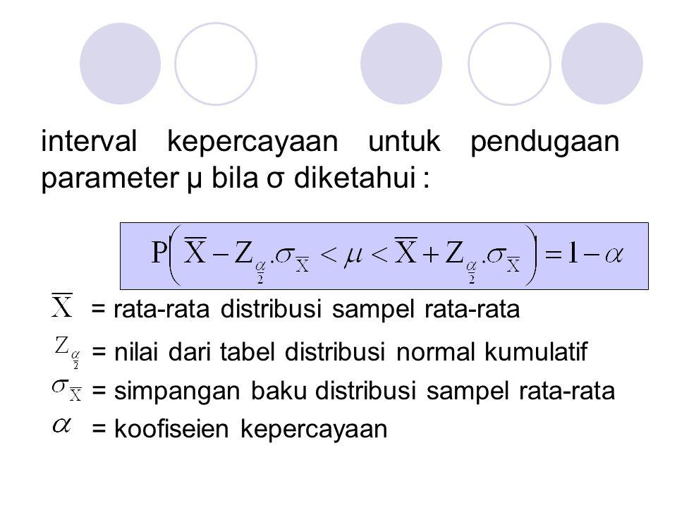 interval kepercayaan untuk pendugaan parameter µ bila σ diketahui :