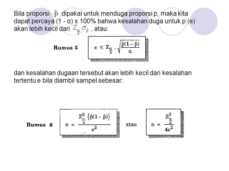 Bila proporsi dipakai untuk menduga proporsi p, maka kita dapat percaya (1 - α) x 100% bahwa kesalahan duga untuk p (e) akan lebih kecil dari , atau: