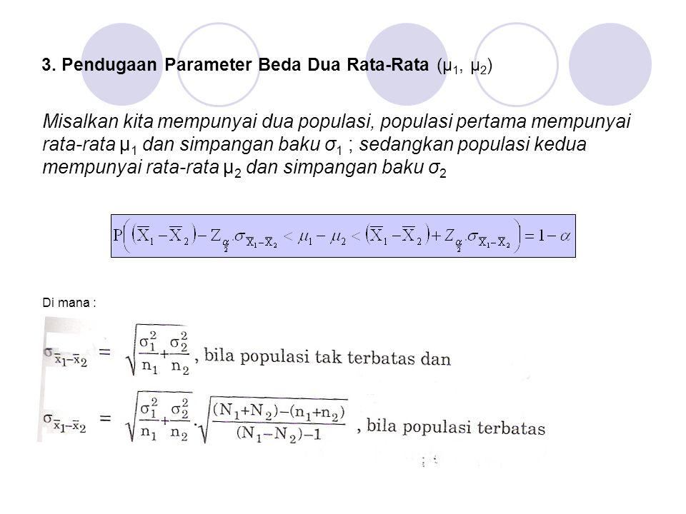 3. Pendugaan Parameter Beda Dua Rata-Rata (µ1, µ2)
