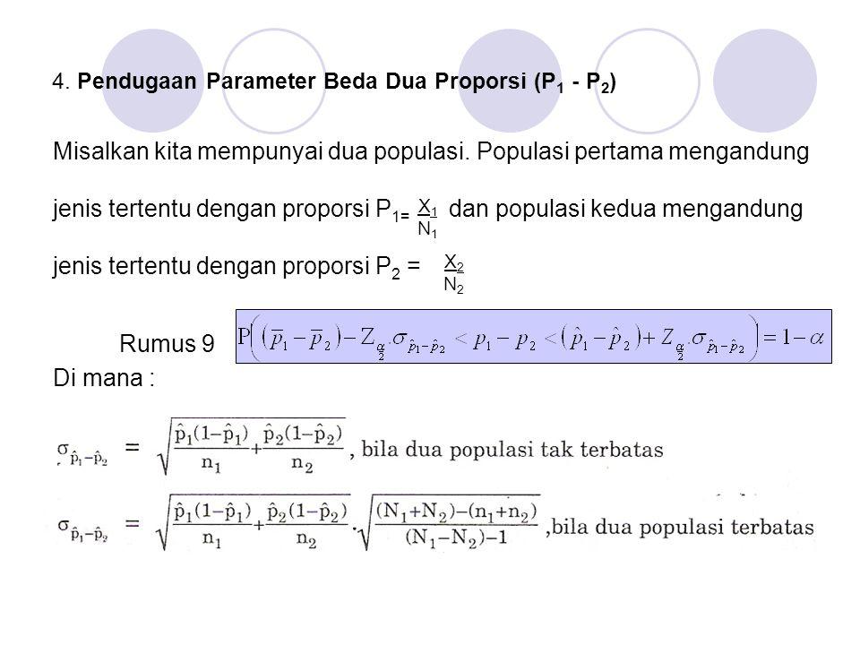 4. Pendugaan Parameter Beda Dua Proporsi (P1 - P2)