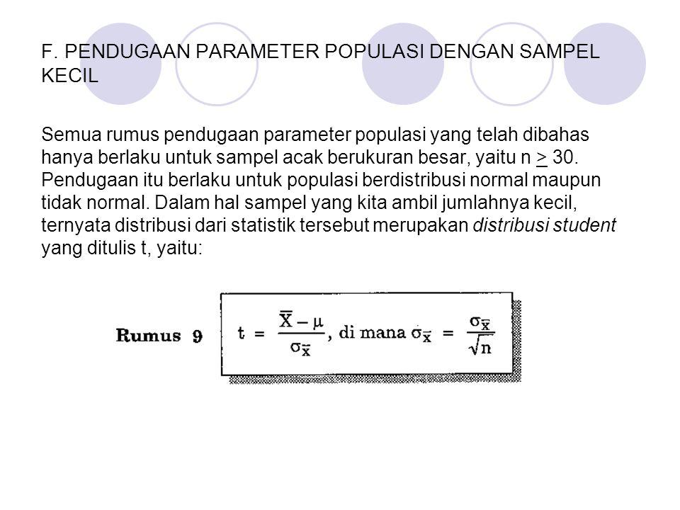 F. PENDUGAAN PARAMETER POPULASI DENGAN SAMPEL KECIL