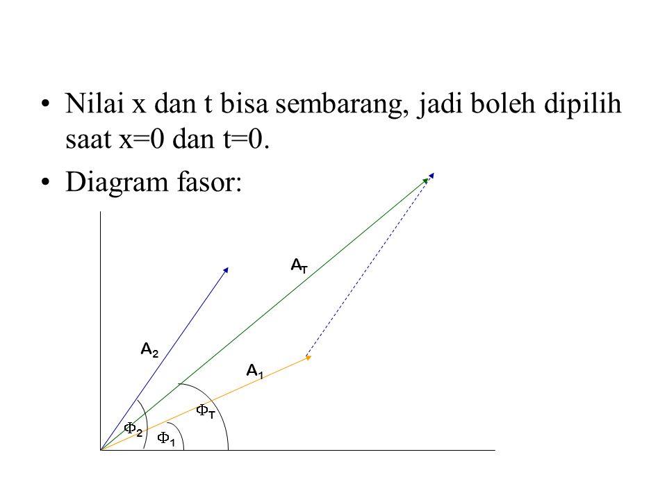 Nilai x dan t bisa sembarang, jadi boleh dipilih saat x=0 dan t=0.