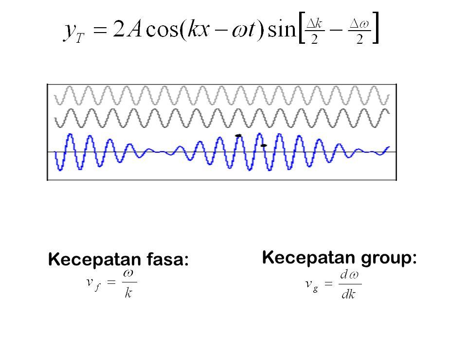 Kecepatan group: Kecepatan fasa: