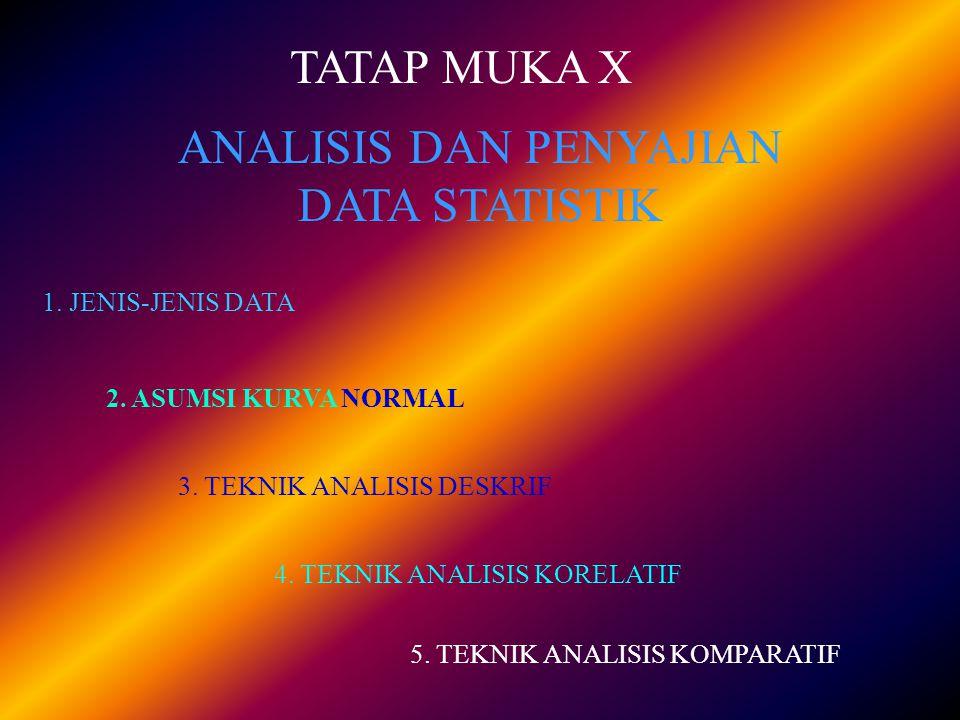 ANALISIS DAN PENYAJIAN DATA STATISTIK