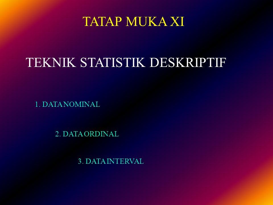 TEKNIK STATISTIK DESKRIPTIF