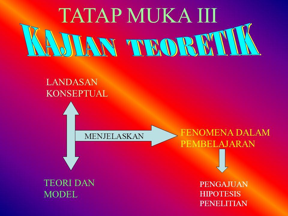 TATAP MUKA III LANDASAN KONSEPTUAL FENOMENA DALAM PEMBELAJARAN