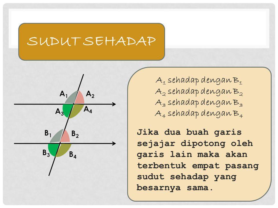 SUDUT SEHADAP A1 sehadap dengan B1 A2 sehadap dengan B2