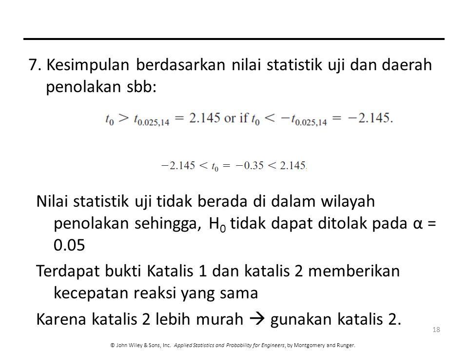 7. Kesimpulan berdasarkan nilai statistik uji dan daerah penolakan sbb: