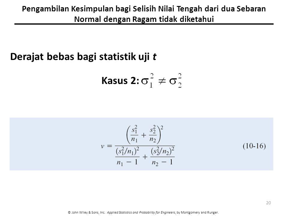 Derajat bebas bagi statistik uji t