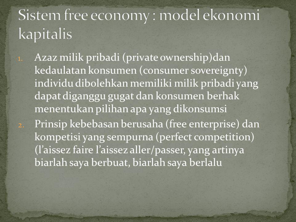 Sistem free economy : model ekonomi kapitalis
