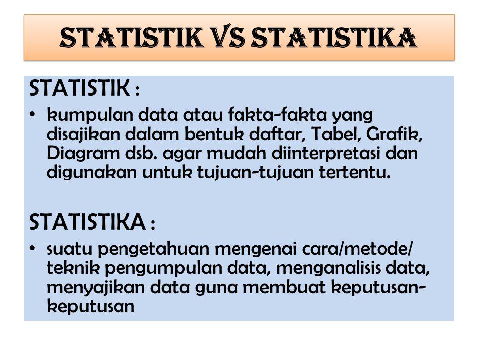STATISTIK vs STATISTIKA