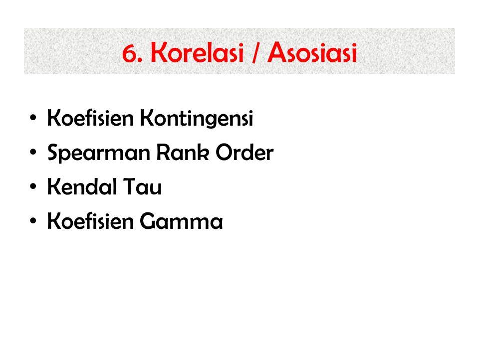 6. Korelasi / Asosiasi Koefisien Kontingensi Spearman Rank Order