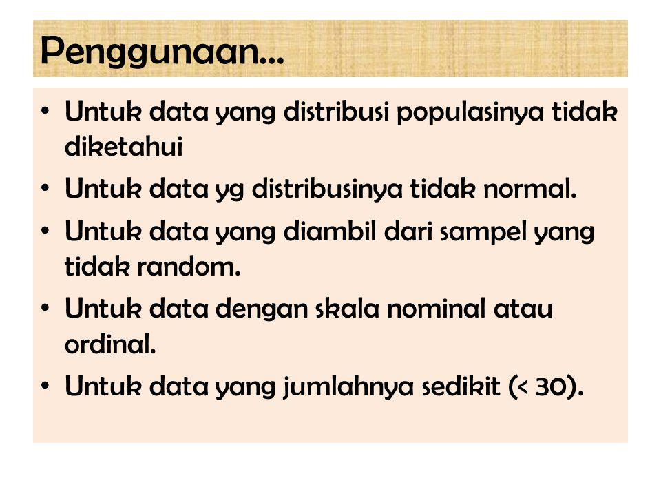 Penggunaan… Untuk data yang distribusi populasinya tidak diketahui