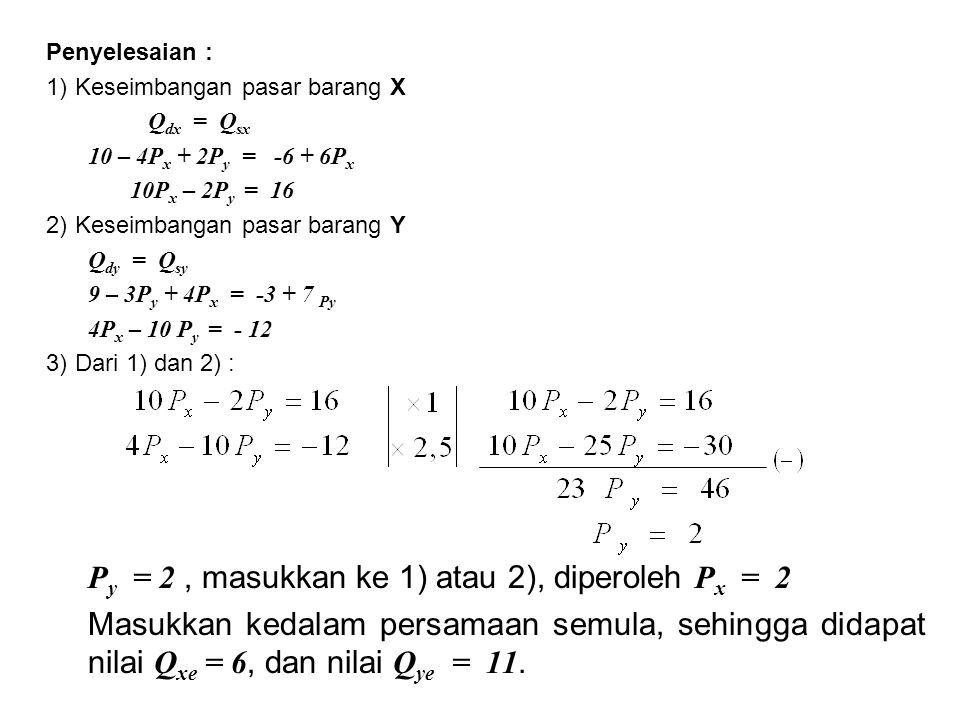 Py = 2 , masukkan ke 1) atau 2), diperoleh Px = 2