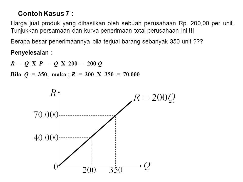 Contoh Kasus 7 :