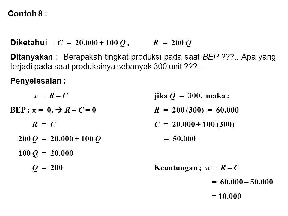 Contoh 8 : Diketahui : C = 20.000 + 100 Q , R = 200 Q.