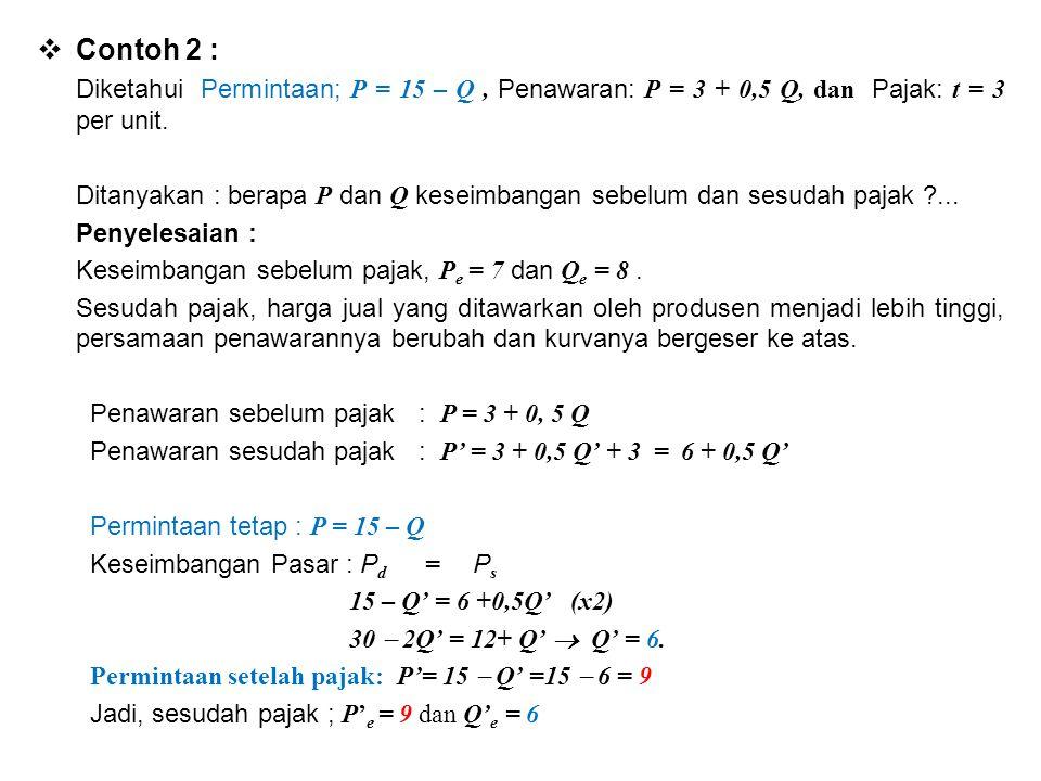 Contoh 2 : Diketahui Permintaan; P = 15 – Q , Penawaran: P = 3 + 0,5 Q, dan Pajak: t = 3 per unit.
