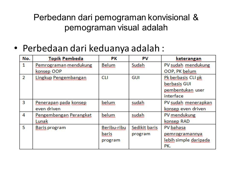 Perbedann dari pemograman konvisional & pemograman visual adalah