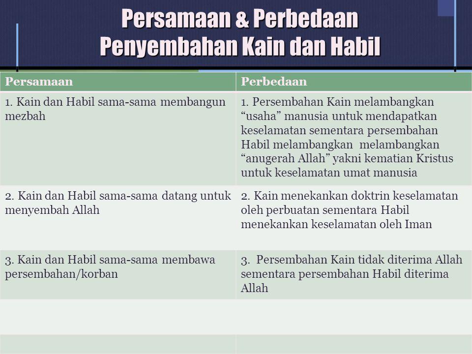Persamaan & Perbedaan Penyembahan Kain dan Habil