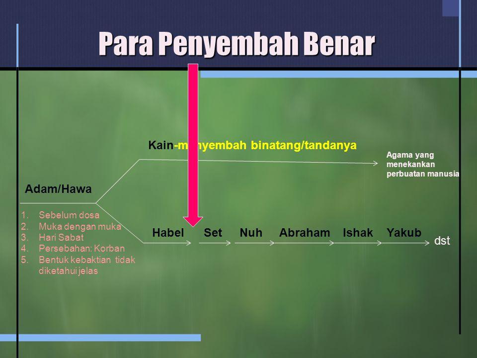 Para Penyembah Benar Kain-menyembah binatang/tandanya Adam/Hawa Habel