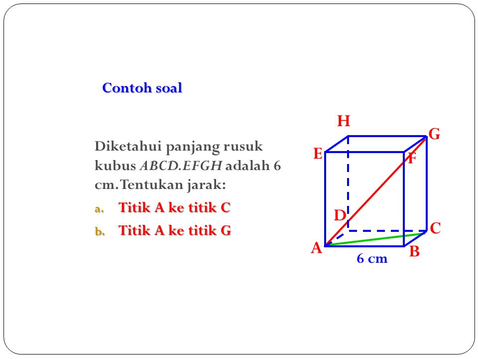 Contoh soal A. B. C. D. H. E. F. G. Diketahui panjang rusuk kubus ABCD.EFGH adalah 6 cm. Tentukan jarak: