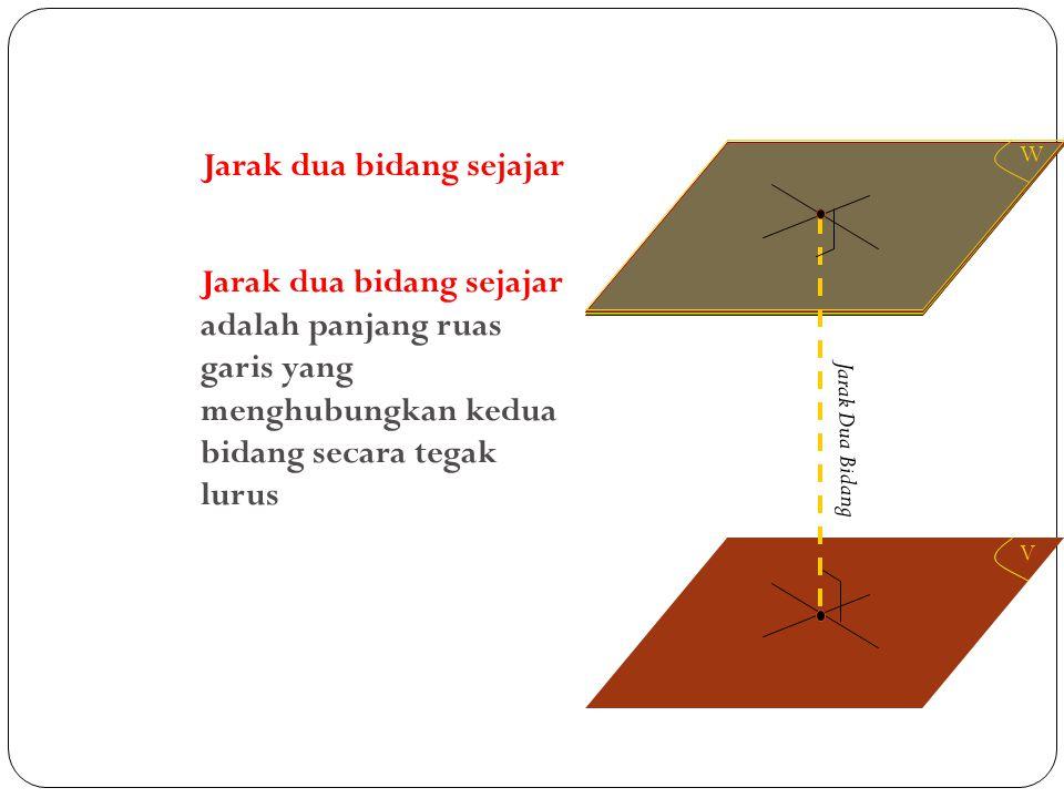 Jarak dua bidang sejajar