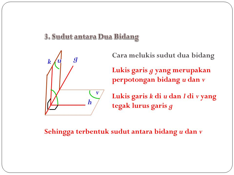 3. Sudut antara Dua Bidang