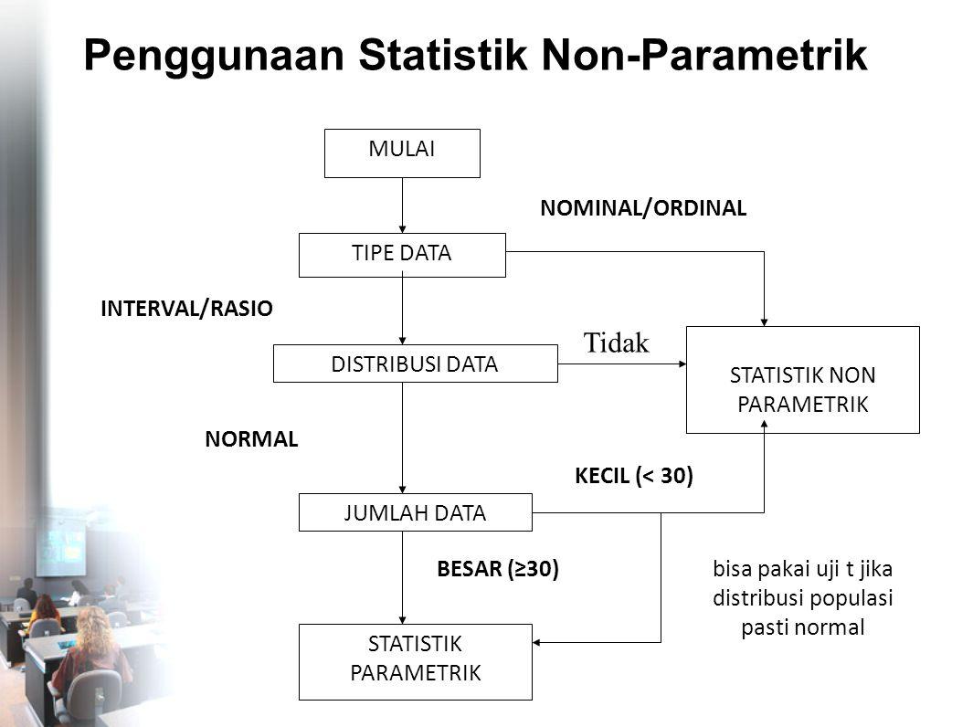 Penggunaan Statistik Non-Parametrik