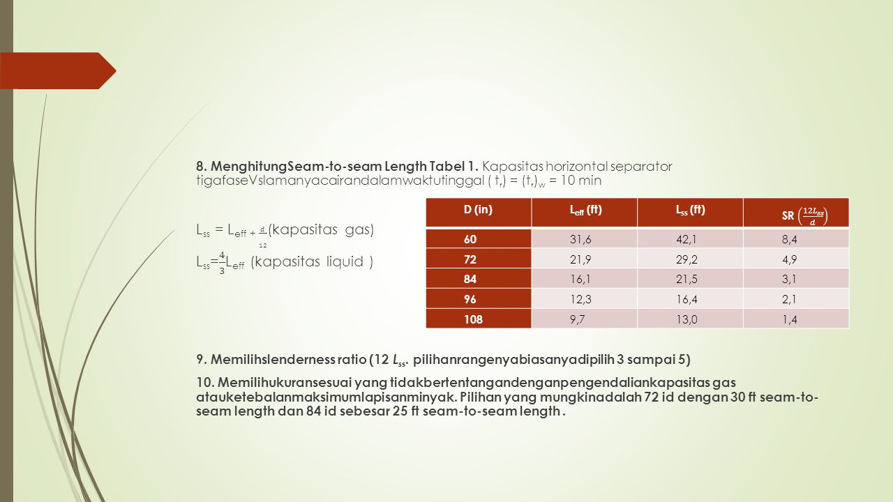 Lss = Leff + 𝑑 12 (kapasitas gas) Lss= 4 3 Leff (kapasitas liquid )