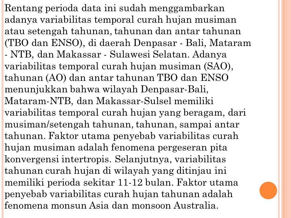Rentang perioda data ini sudah menggambarkan adanya variabilitas temporal curah hujan musiman atau setengah tahunan, tahunan dan antar tahunan (TBO dan ENSO), di daerah Denpasar - Bali, Mataram - NTB, dan Makassar - Sulawesi Selatan.