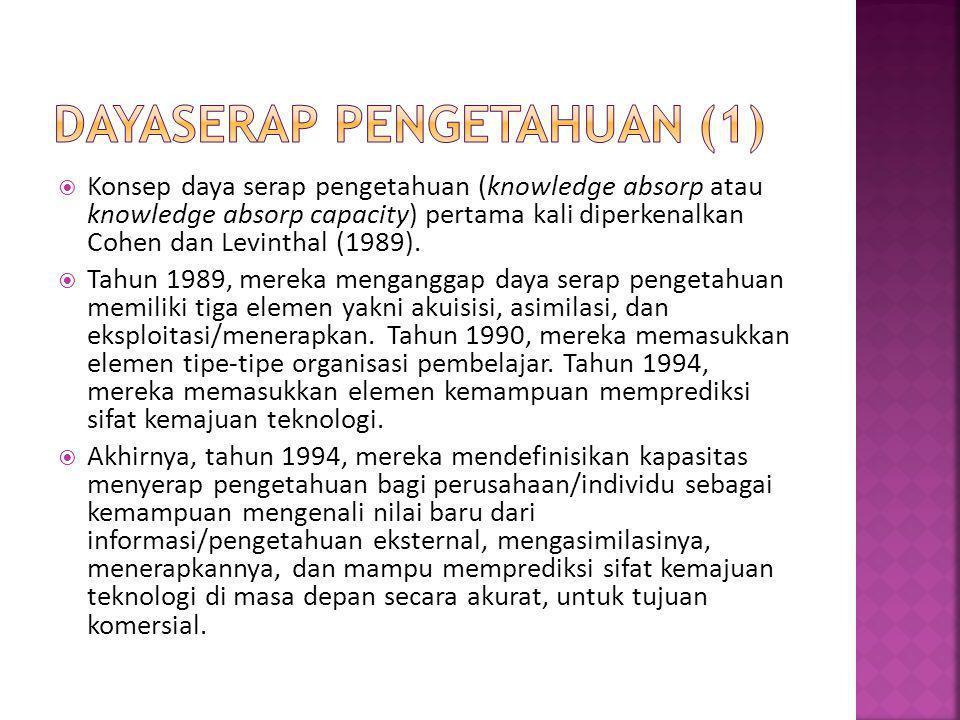 Dayaserap pengetahuan (1)