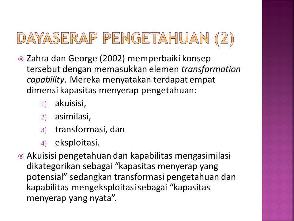 Dayaserap pengetahuan (2)