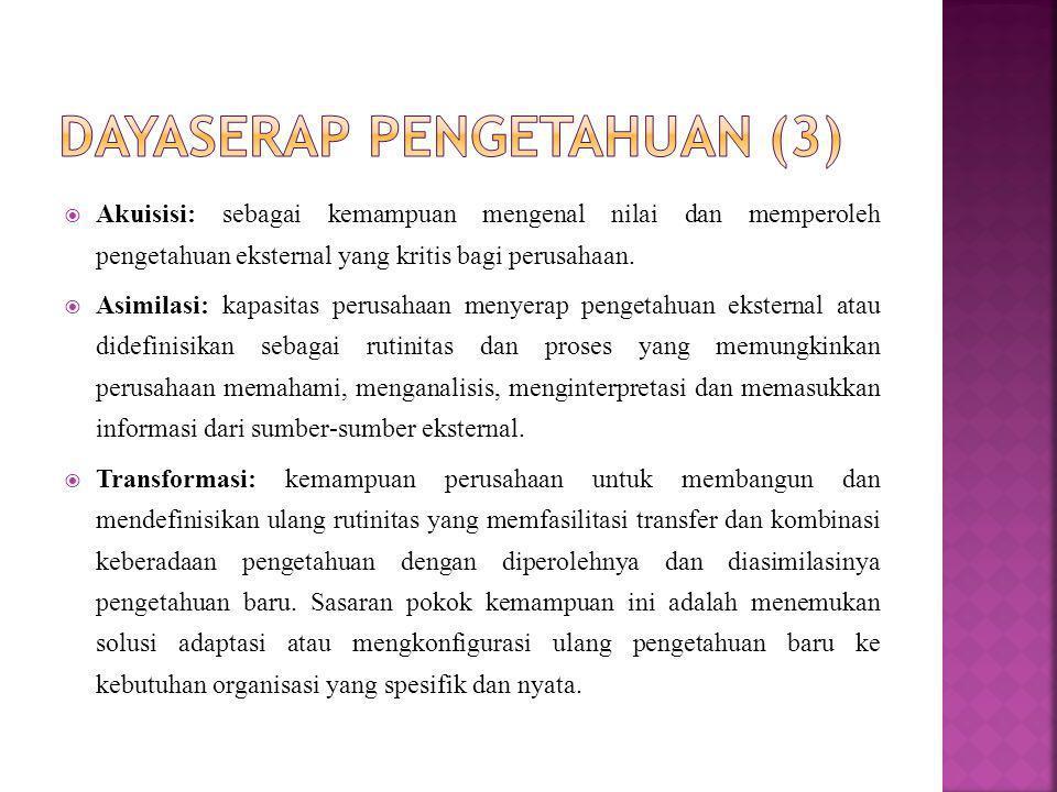 Dayaserap pengetahuan (3)