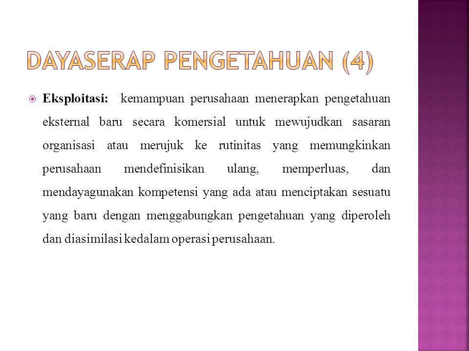 Dayaserap pengetahuan (4)
