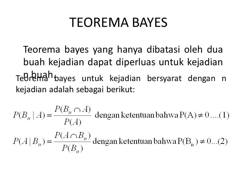 TEOREMA BAYES Teorema bayes yang hanya dibatasi oleh dua buah kejadian dapat diperluas untuk kejadian n buah.