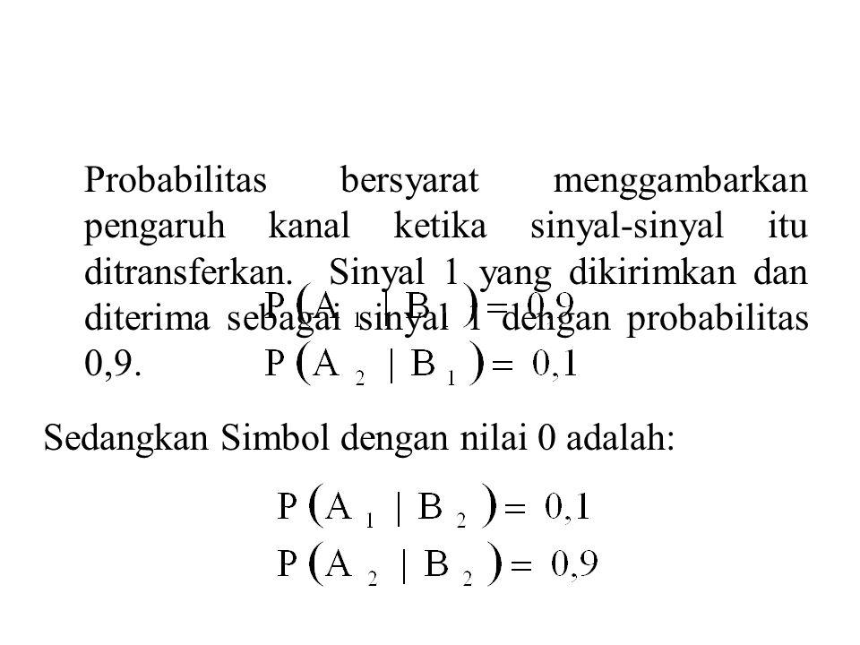 Probabilitas bersyarat menggambarkan pengaruh kanal ketika sinyal-sinyal itu ditransferkan. Sinyal 1 yang dikirimkan dan diterima sebagai sinyal 1 dengan probabilitas 0,9.