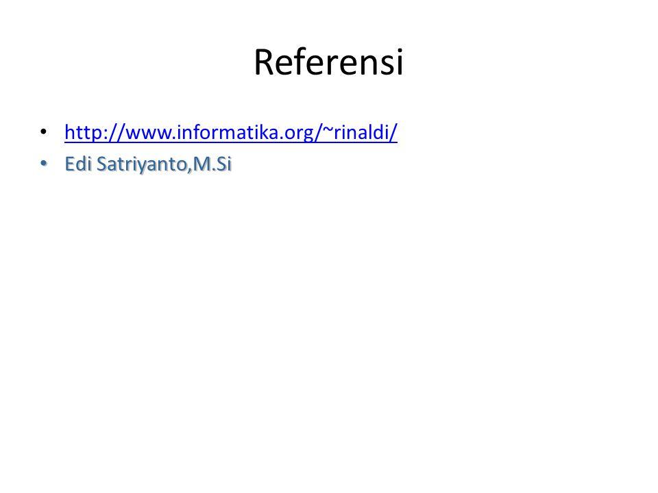 Referensi http://www.informatika.org/~rinaldi/ Edi Satriyanto,M.Si