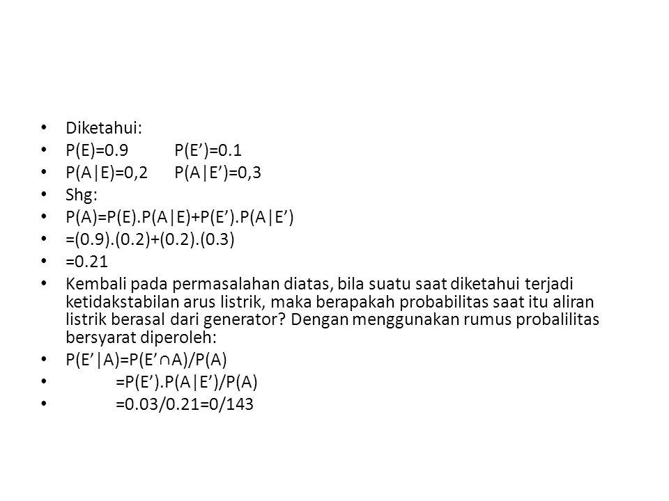 Maka: Diketahui: P(E)=0.9 P(E')=0.1 P(A|E)=0,2 P(A|E')=0,3 Shg: