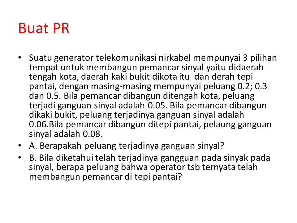 Buat PR