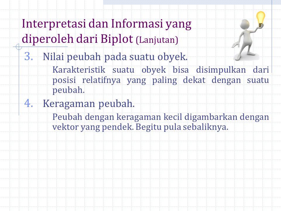 Interpretasi dan Informasi yang diperoleh dari Biplot (Lanjutan)
