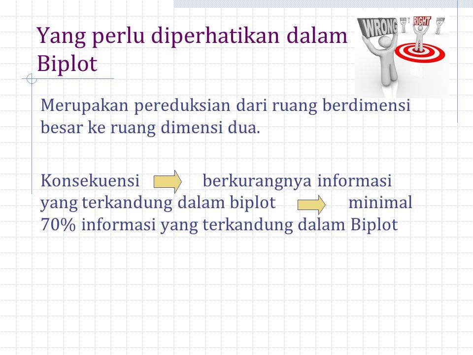 Yang perlu diperhatikan dalam Biplot