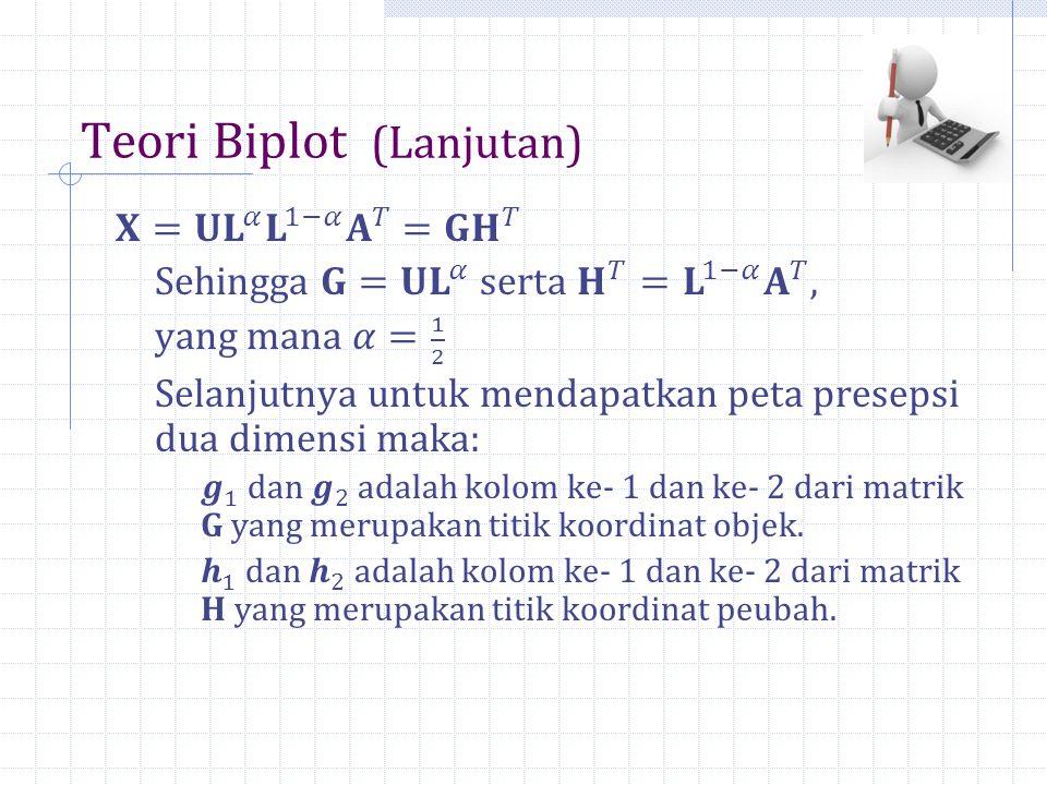 Teori Biplot (Lanjutan)