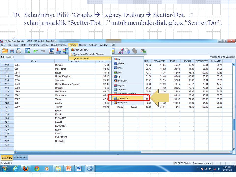 Selanjutnya Pilih Graphs  Legacy Dialogs  Scatter/Dot… selanjutnya klik Scatter/Dot… untuk membuka dialog box Scatter/Dot .