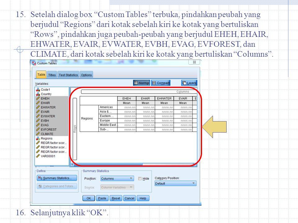 Setelah dialog box Custom Tables terbuka, pindahkan peubah yang berjudul Regions dari kotak sebelah kiri ke kotak yang bertuliskan Rows , pindahkan juga peubah-peubah yang berjudul EHEH, EHAIR, EHWATER, EVAIR, EVWATER, EVBH, EVAG, EVFOREST, dan CLIMATE, dari kotak sebelah kiri ke kotak yang bertuliskan Columns .