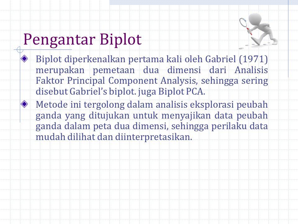 Pengantar Biplot