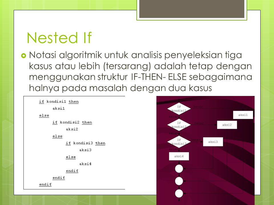 Nested If