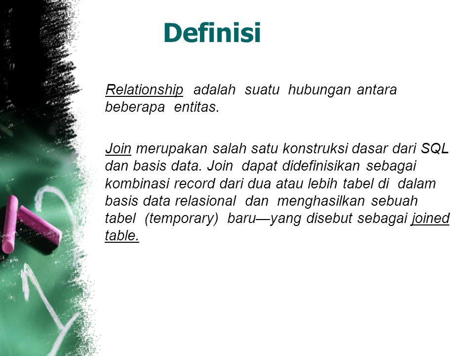 Definisi Relationship adalah suatu hubungan antara beberapa entitas.