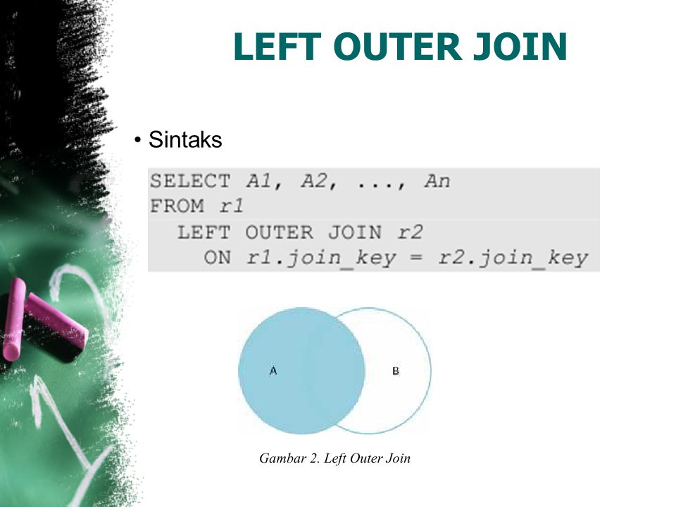 LEFT OUTER JOIN Sintaks
