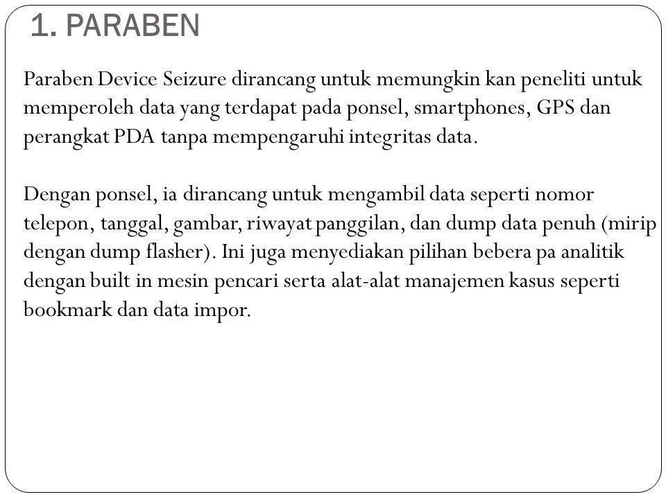 1. PARABEN